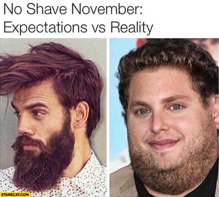 No shave November: expectations, reality