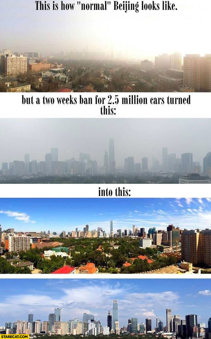 Normal Beijing ban for 2,5 million cars turned it into this
