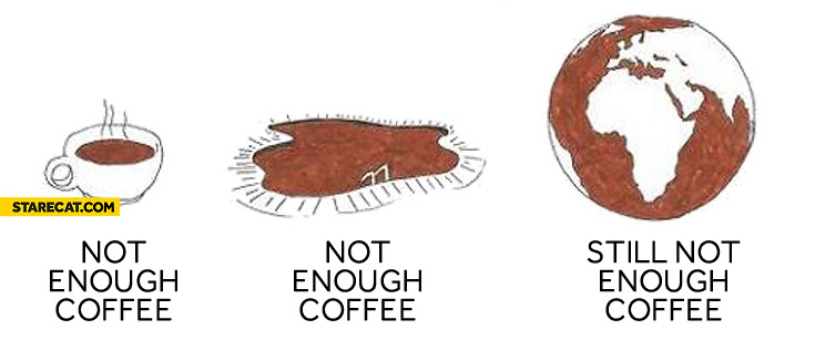 Not enough coffee