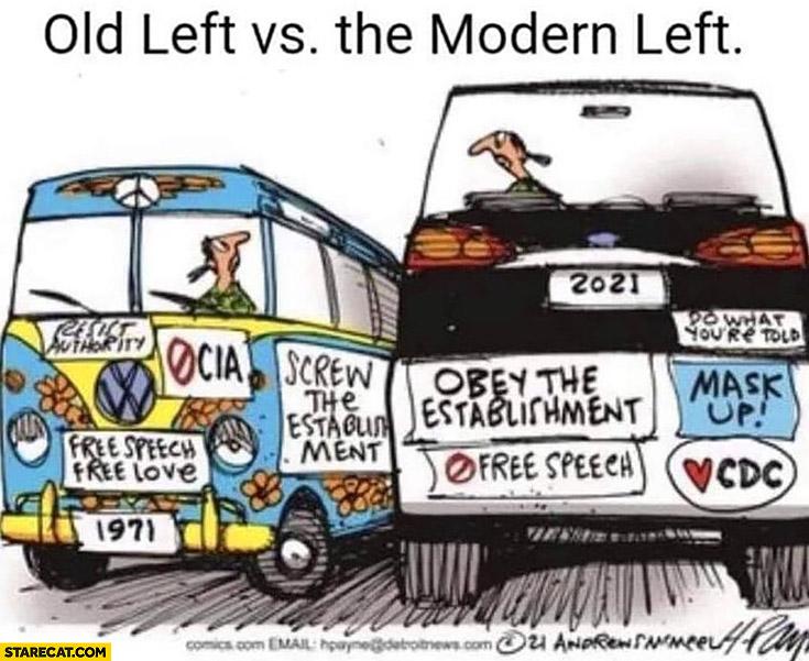 Old left vs modern left leftists comparison drawing