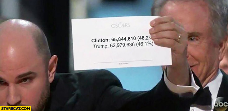 Oscars announcement card Clinton wins over Trump fail mistake
