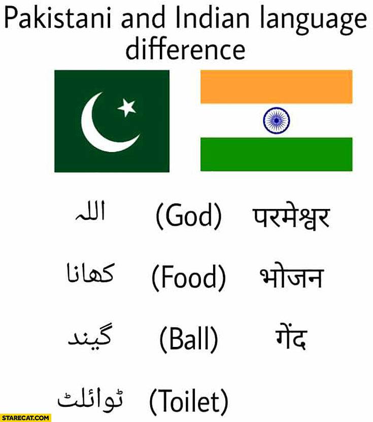 Pakistani and Indian language difference no word for toilet
