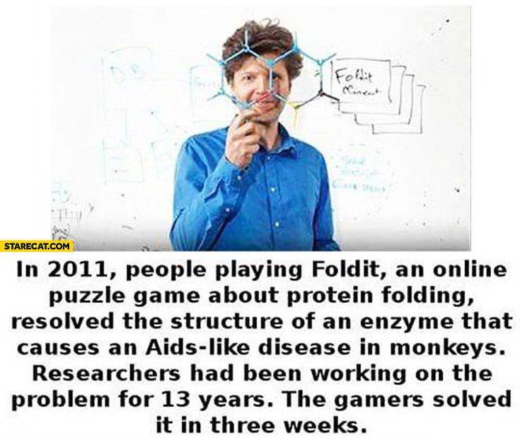 People playing foldit resolved structure of an enzyme that causes AIDS-like disease in monkeys in 3 weeks instead of 13 years
