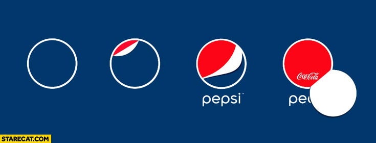 Pepsi logo evolution peel off Coca-Cola