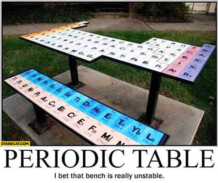 Periodic table I bet that bench is really unstable