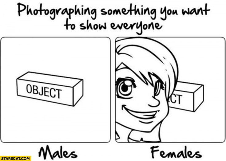 Photographing something you want to show everyone: males, females in front of object