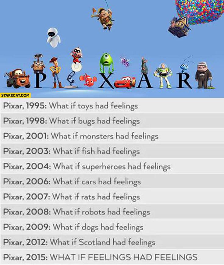 Pixar 2015 what if feelings had feelings