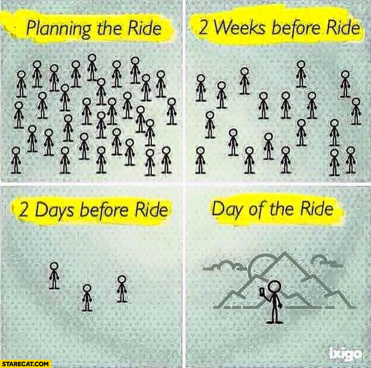 Planning the ride: 2 weeks before ride, 2 days before ride vs day of the ride nobody came