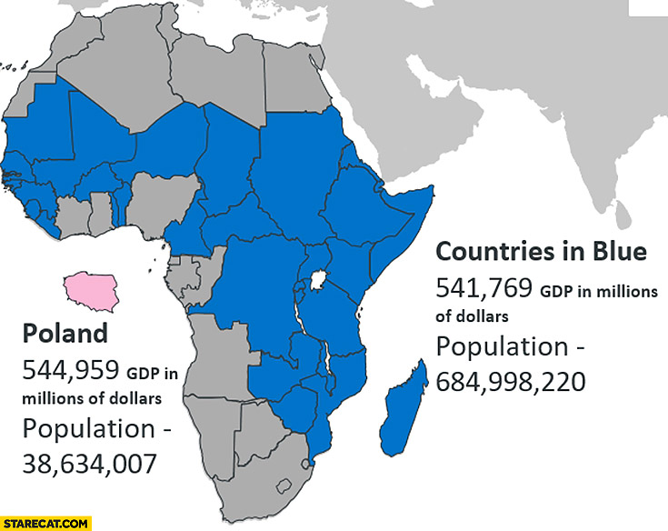 Poland compared to Africa GDP vs population