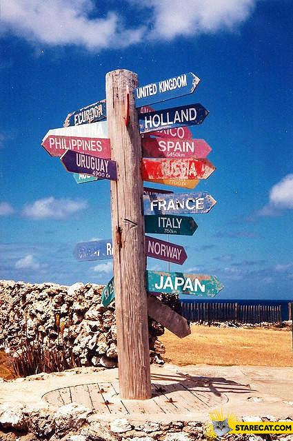 Popular travel destinations sign