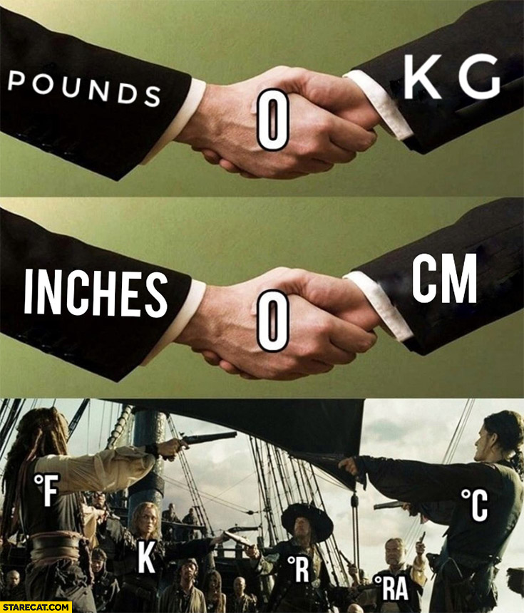 Poungs kg, inches cm handshake at 0, temperature scales can't agree