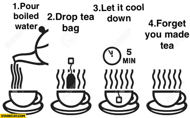 Pour boiled water, drop tea bag, let it cool down, forget you made tea