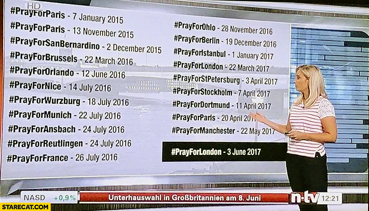 Pray for city cities hashtag terrorist attacks fail