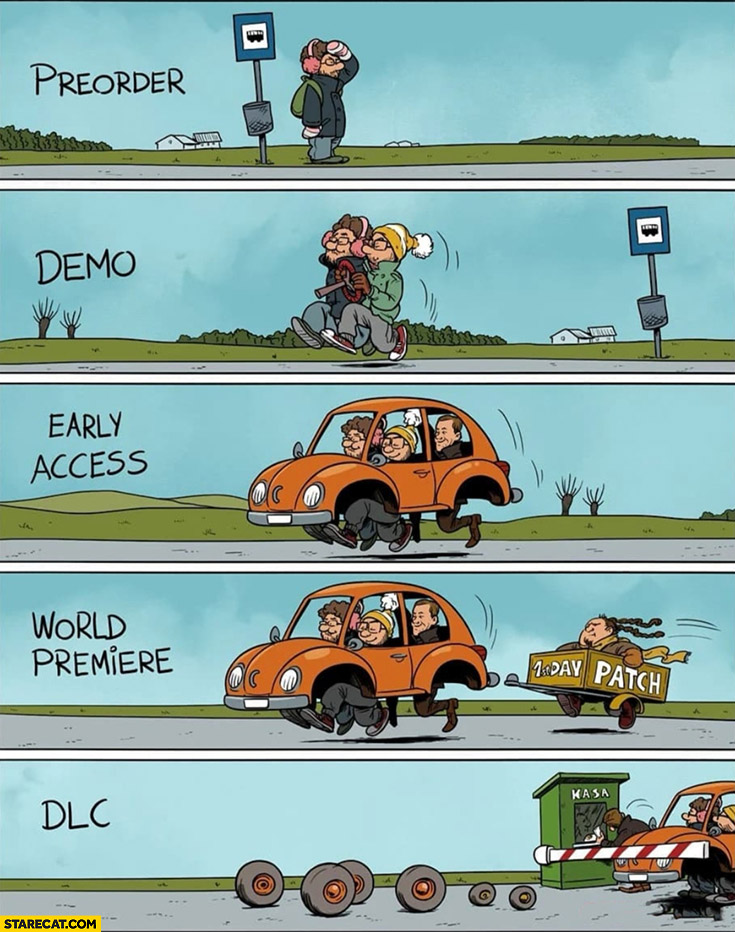 Preorder, demo, early access, world premiere, DLC drawing explaination car without wheels