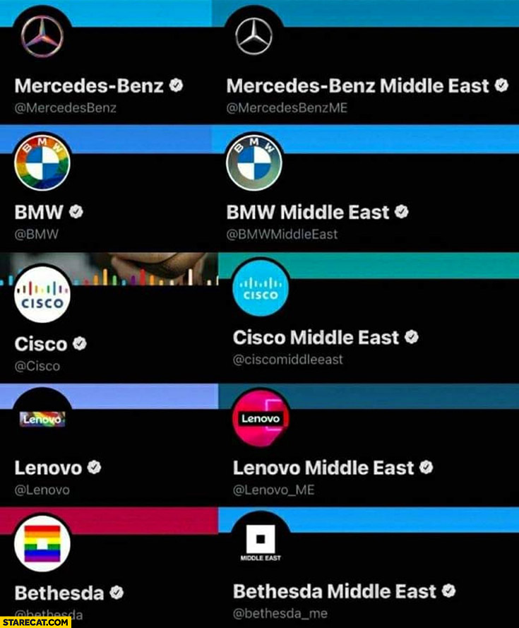 Pride month rainbow logos but not in Middle East social profiles
