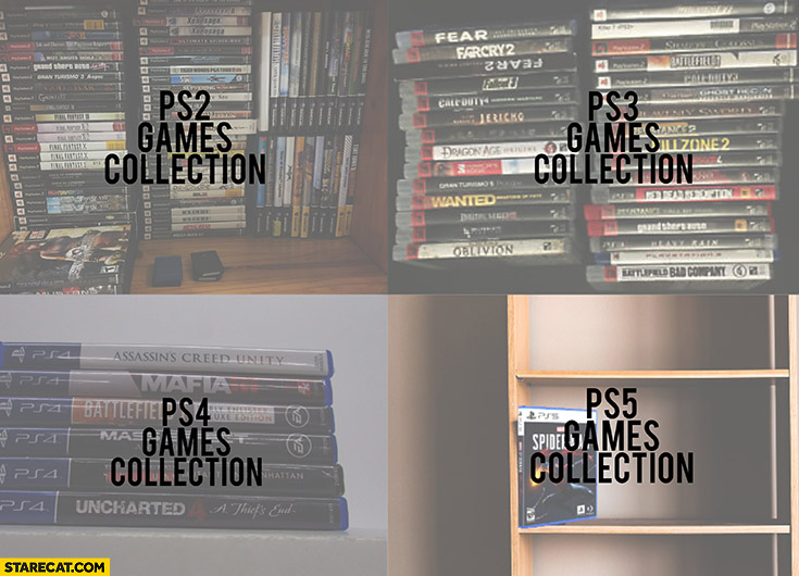 PS2 PS3 PS4 PS5 games collection comparison less and less