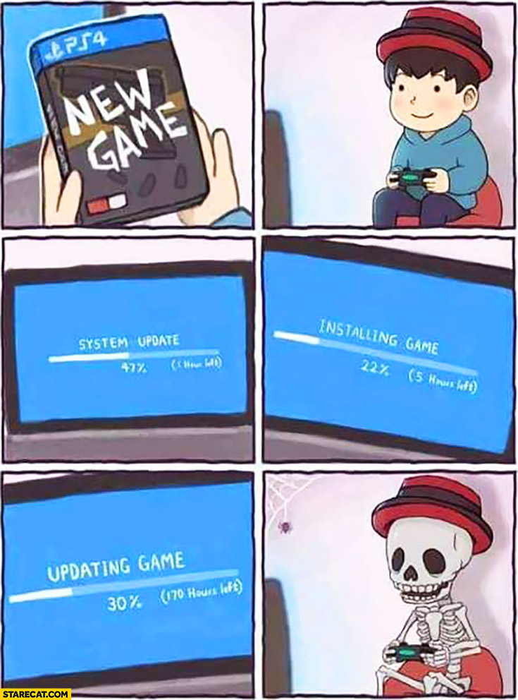 PS4 new game system update installing game updating game dead before even starts playing comic