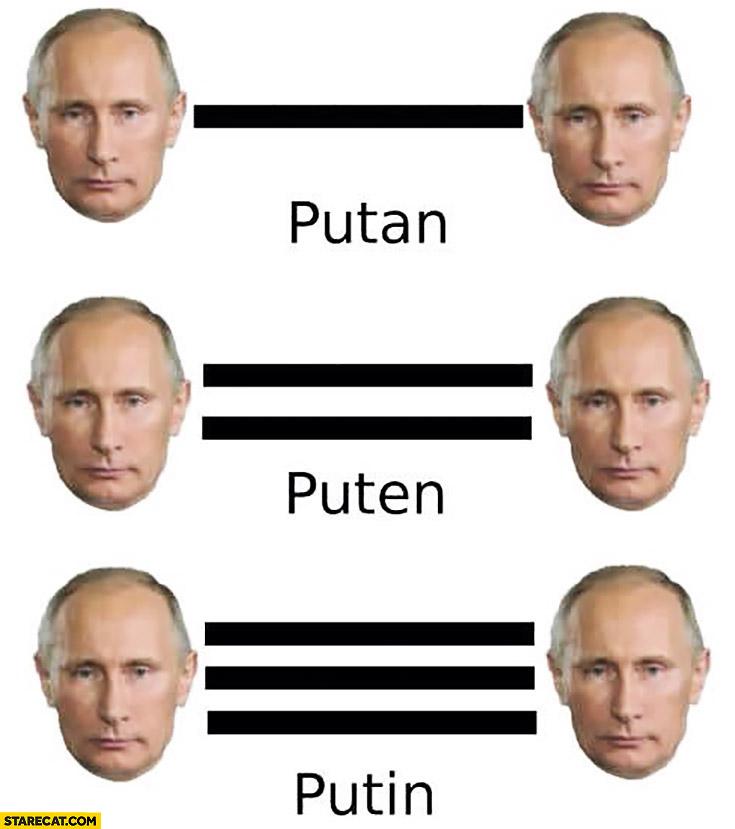 Putan Puten Putin chemical bond formula