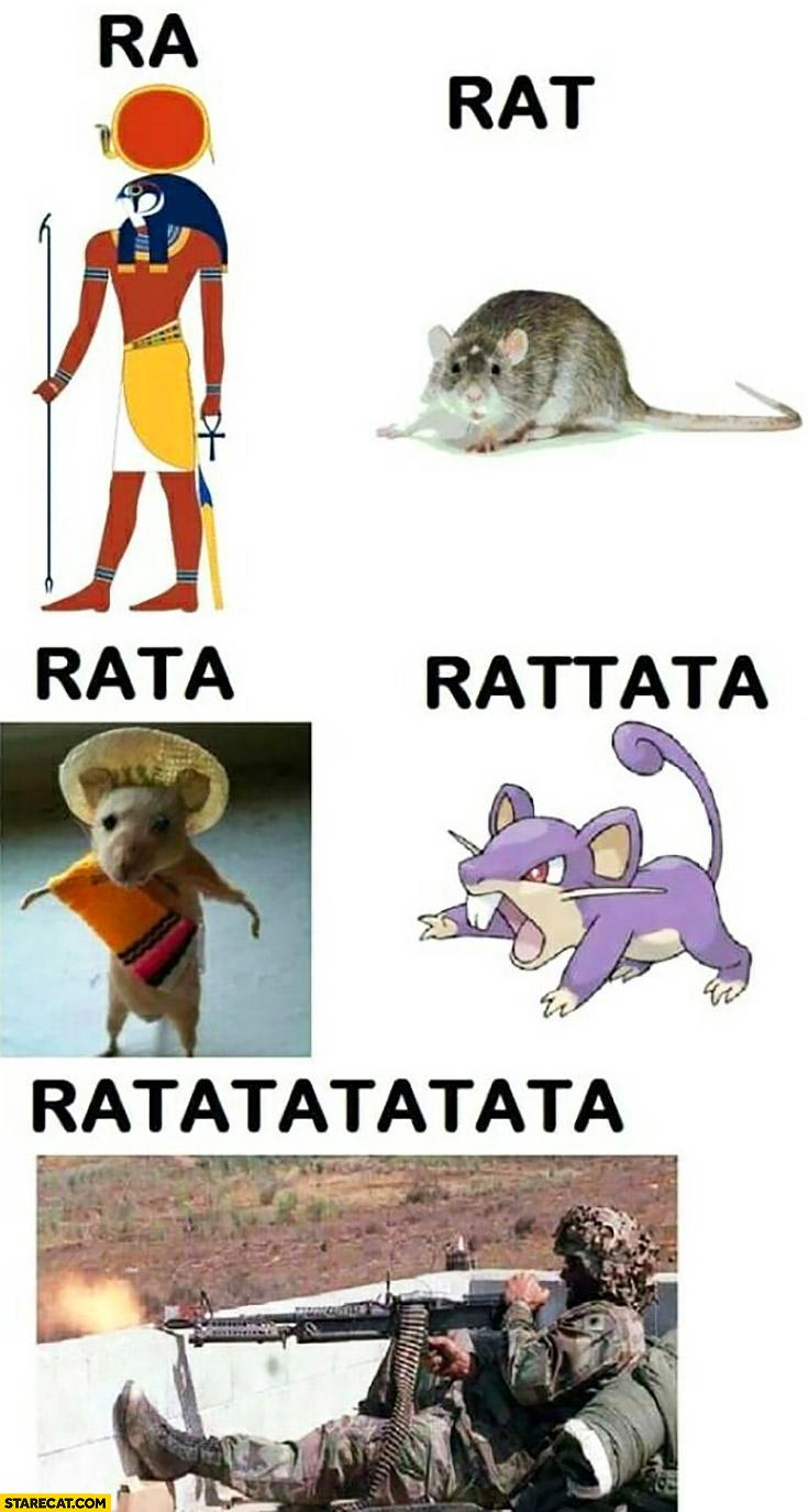 Ra, rat, rata, Rattata, ratatata