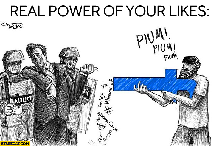 Real power of facebook likes