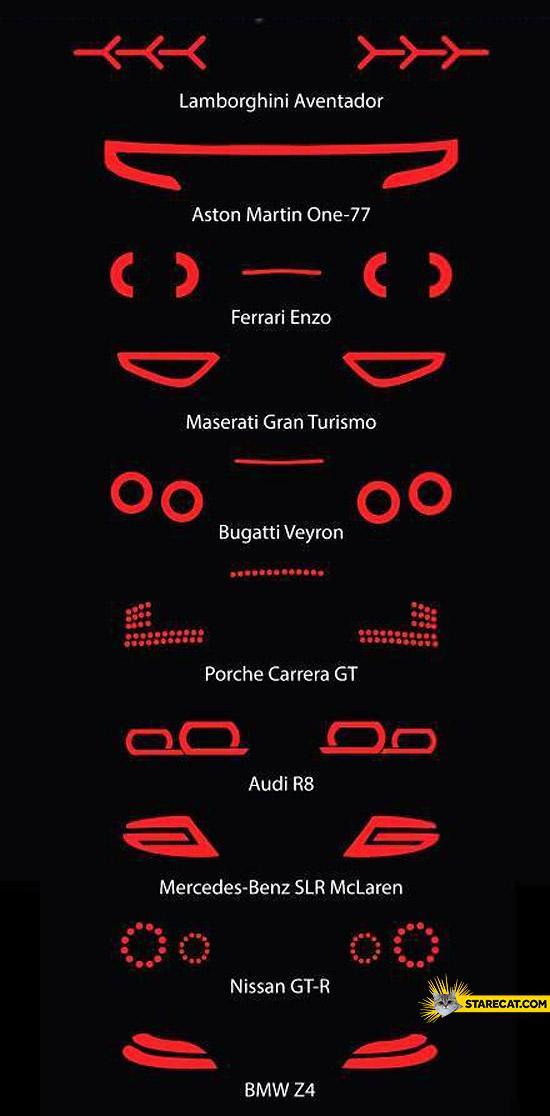 Rear back lamps cars Aventador Veyron Maserati Porsche Ferrari Aston