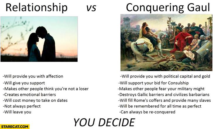 Relationship vs conquering Gaul comparison you decide