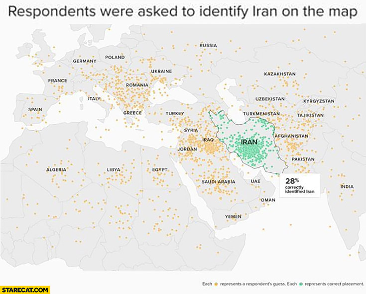 Repondents were asked to identify Iran on the map only 28% percent correct