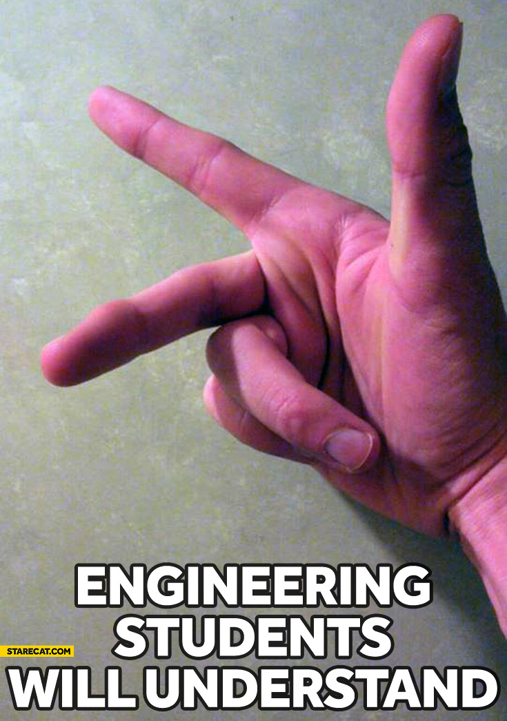 Right hand rule three fingers motion field current