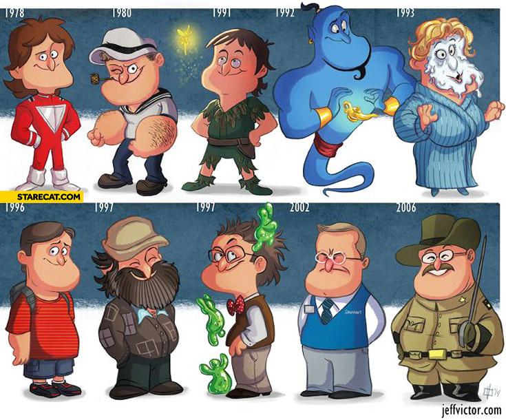 Robin Williams evolution