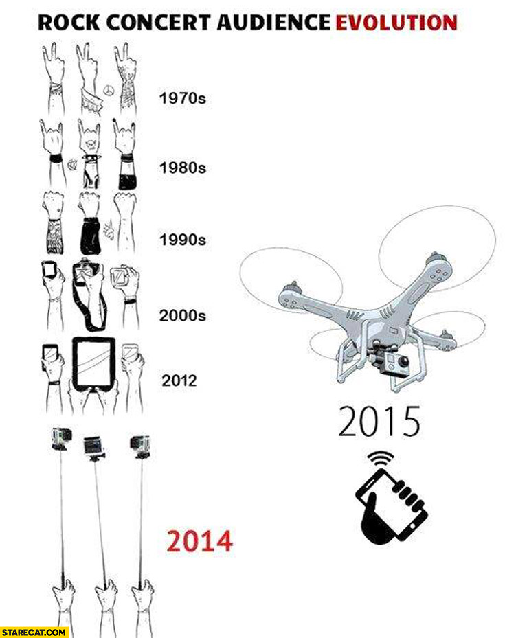 Rock concert audience evolution phones sticks drones