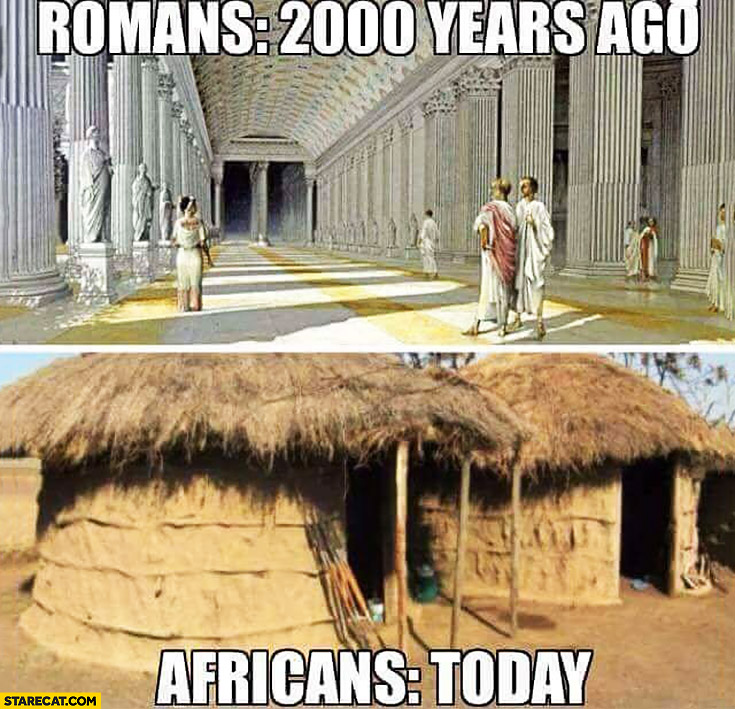 Romans 2000 years ago vs Africans today comparison