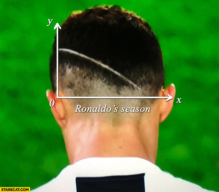 Ronaldo's season graph just as his haircut