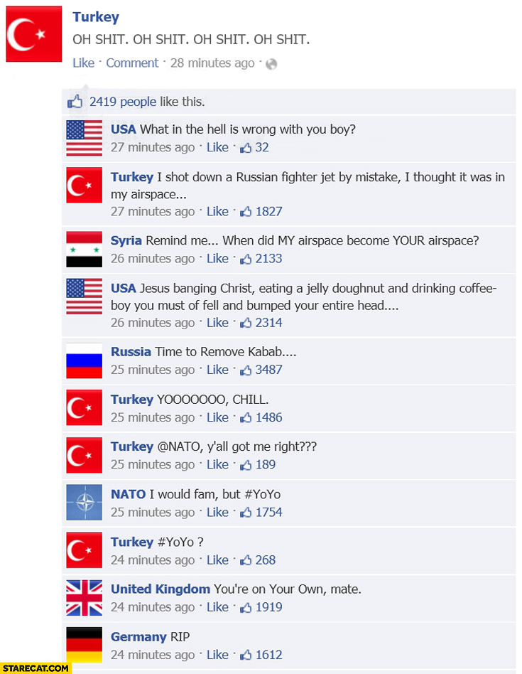 Russian airplane shot down by Turkey facebook comments conversation nations
