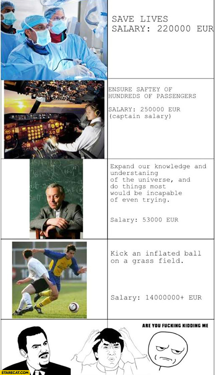 Salary comparison doctor pilot teacher footballer