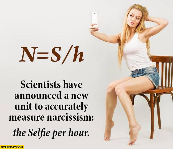 Selfie per hour