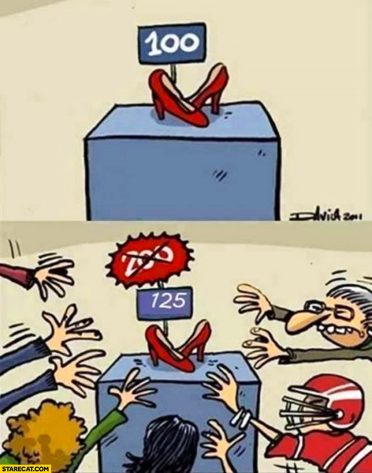 Shoes price 100 dollars sale higher price huge interest fail
