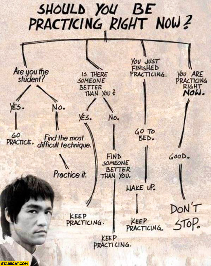 Should you be practicing right now go practice