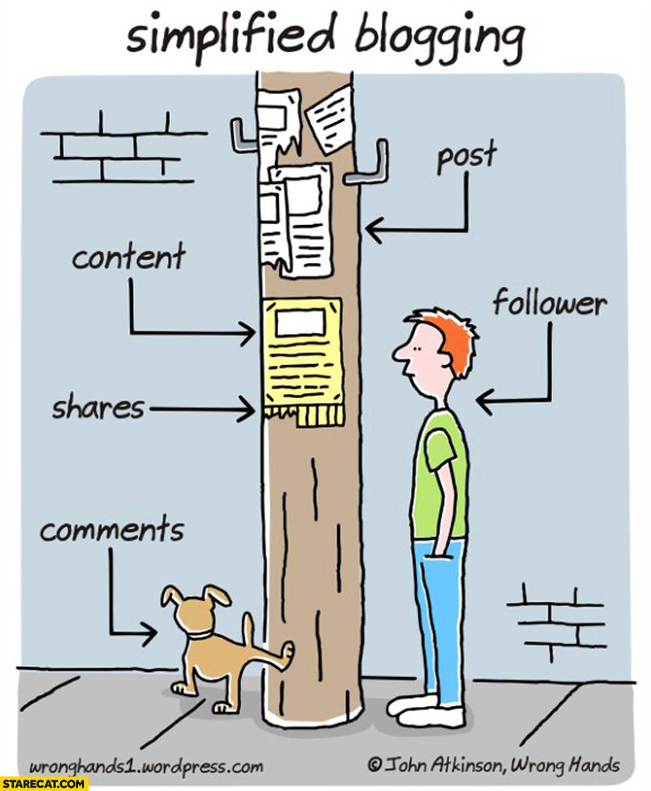 Simplified blogging content post shares follower comments