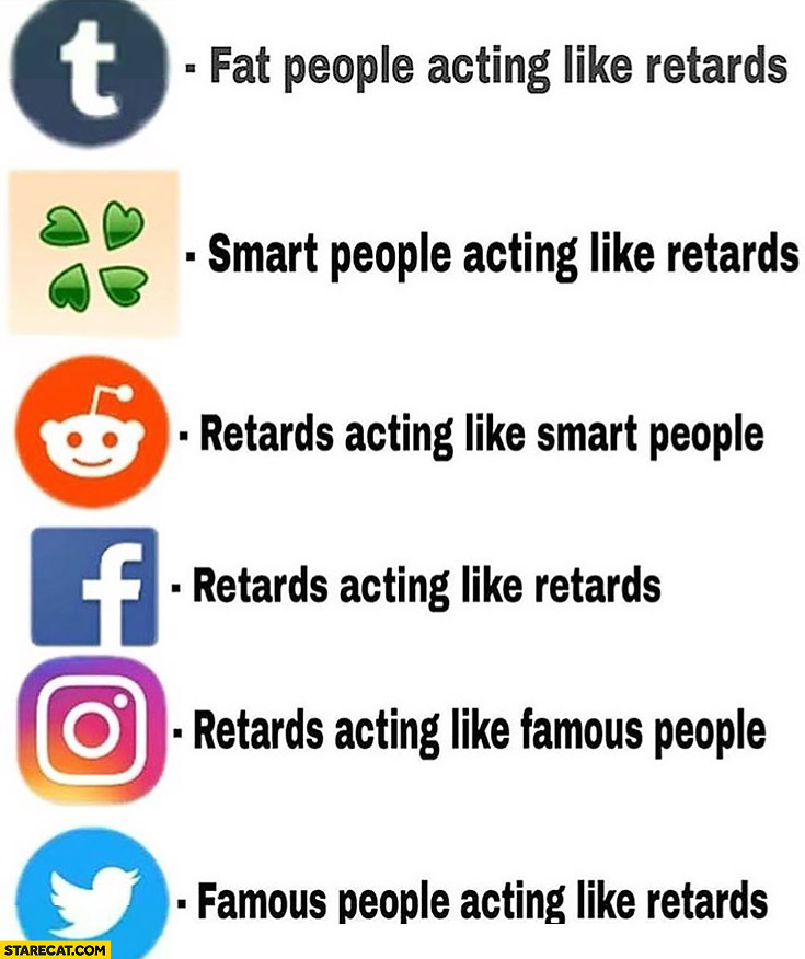 Social media explained: tumblr, 4chan, reddit, facebook, instagram, twitter acting like