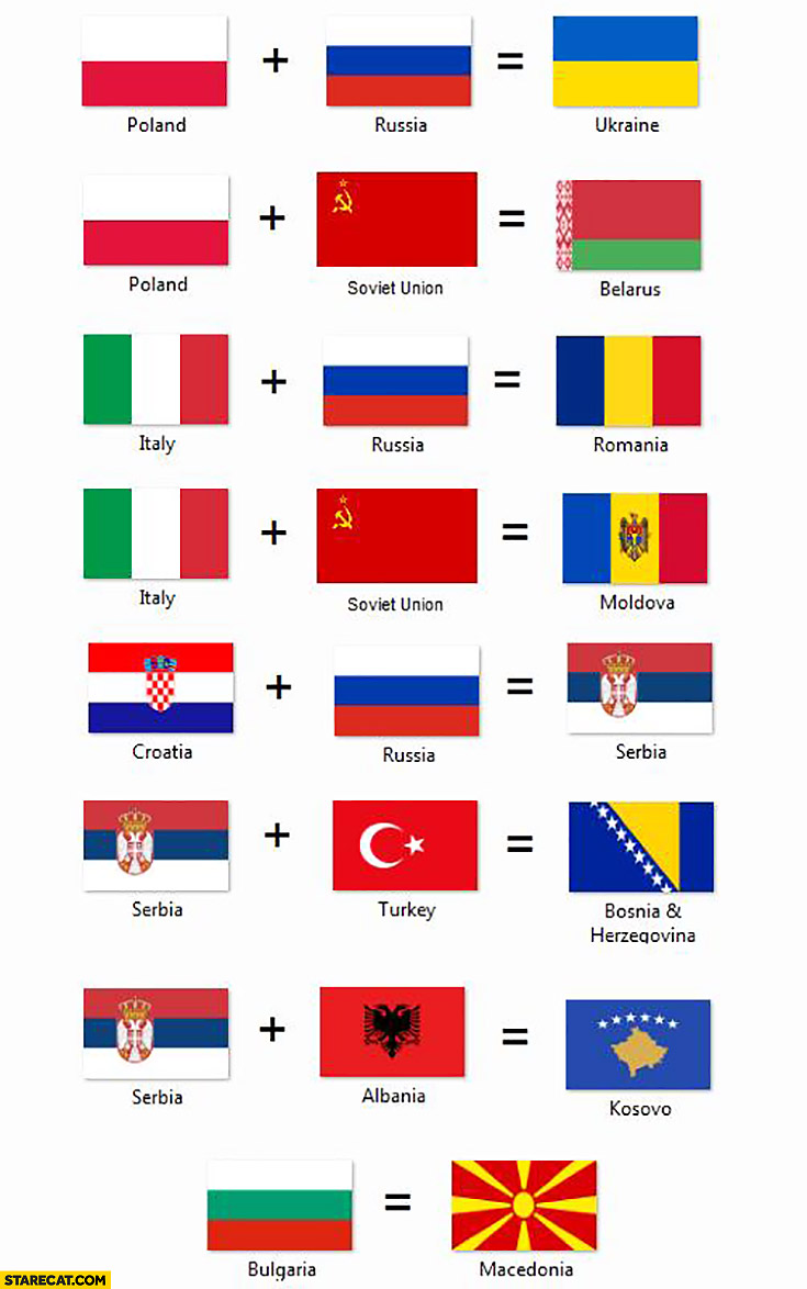 Soviet Eastern European countries equations plus equals