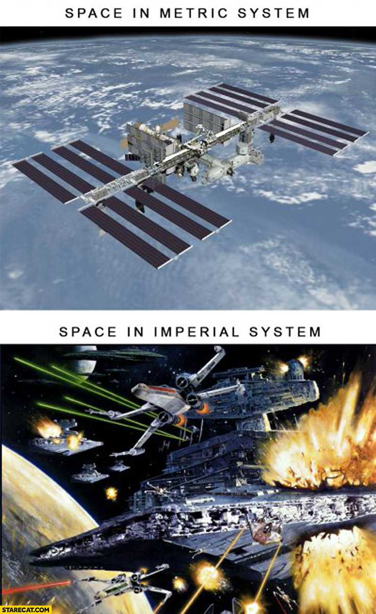 Space in metric system space in imperial system