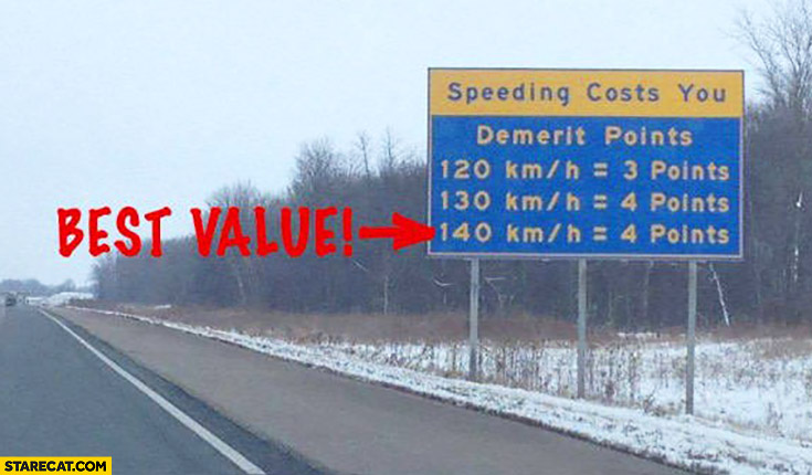 Speeding costs you demerit points best value 4 points