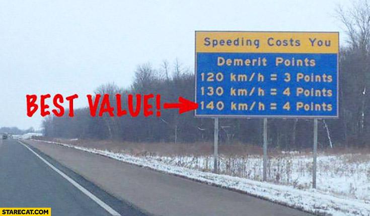 Speeding costs you demerit points best value 4 points