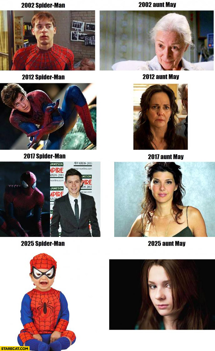 Spider-man aunt May comparisons 2002 2012 2017 2025
