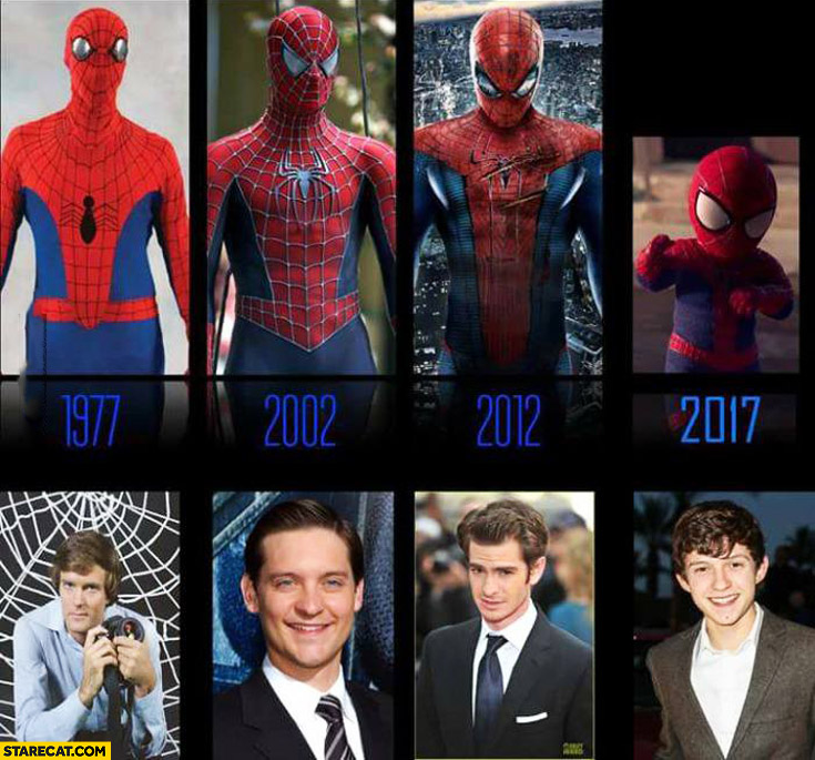 Spiderman main character 1977 2002 2012 2017