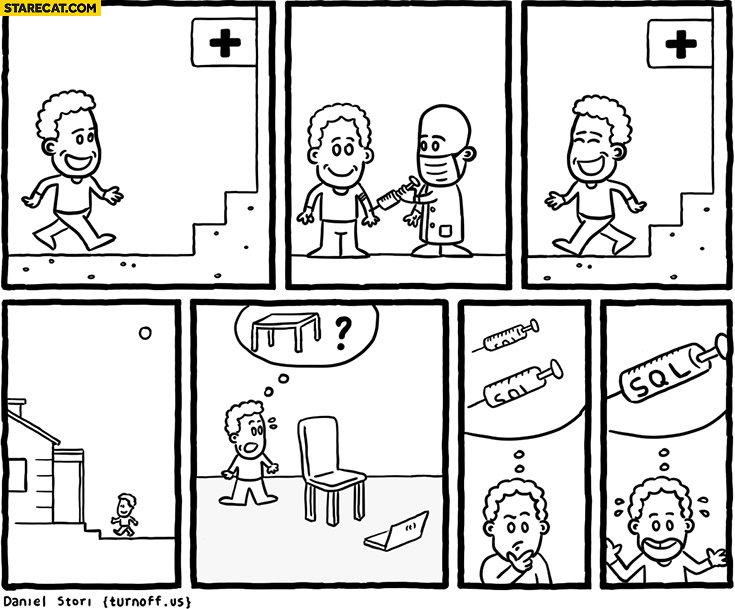 SQL injection table missing comic