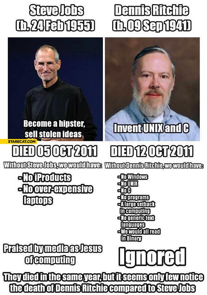 Steve Jobs Dennis Ritchie