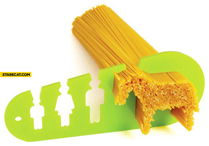 Stylish pasta measurement