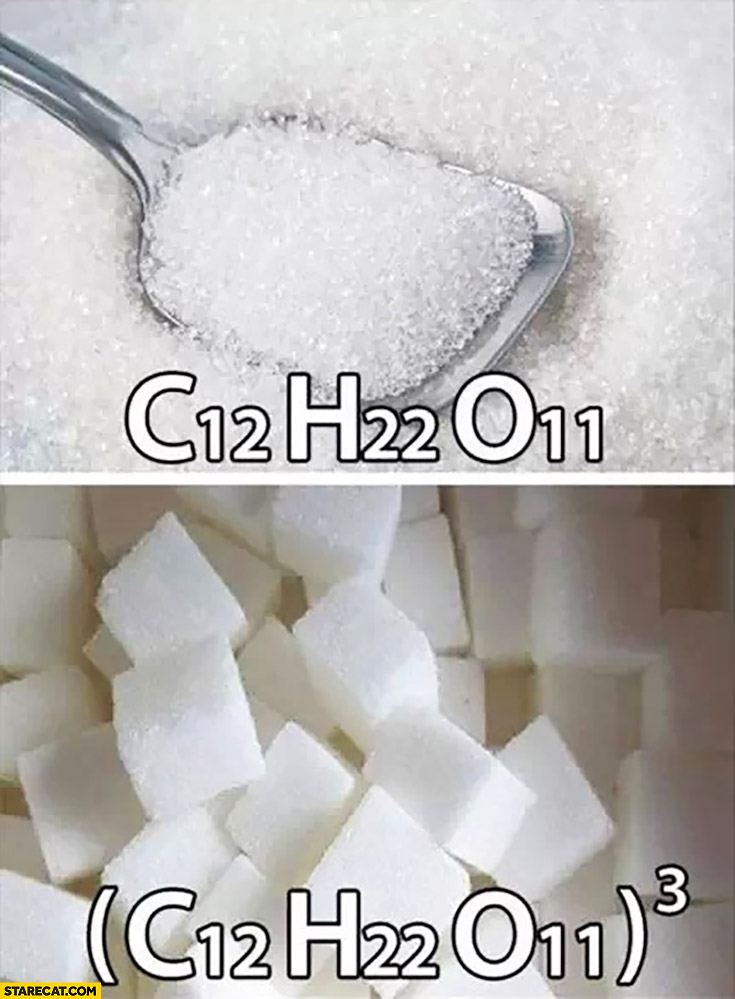 Sugar chemical formula in cubes squared