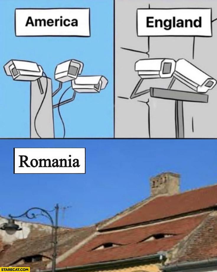 Surveillance America, England, Romania comparison roof watching